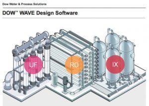 phần mềm WAVE