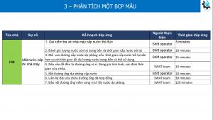 BCP busines continuous plan